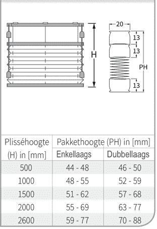 plisse-op-maat